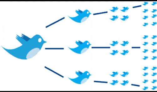 twitterspeed