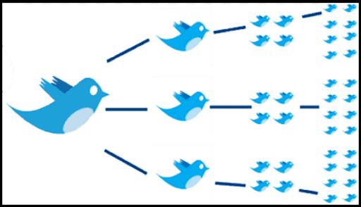 Twitter accélère sa fermeture aux développeurs