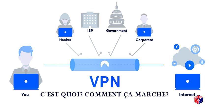 Guide VPN: Virtual Private Network